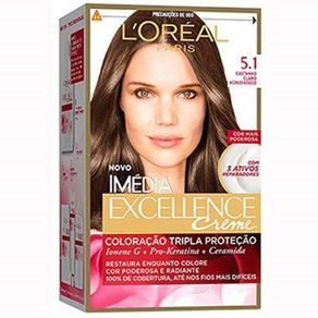 TINT-PERM-IMEDIA-CR-KIT-51-CAST-CL-ACZ